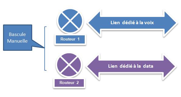 solution2_voixdata_separees